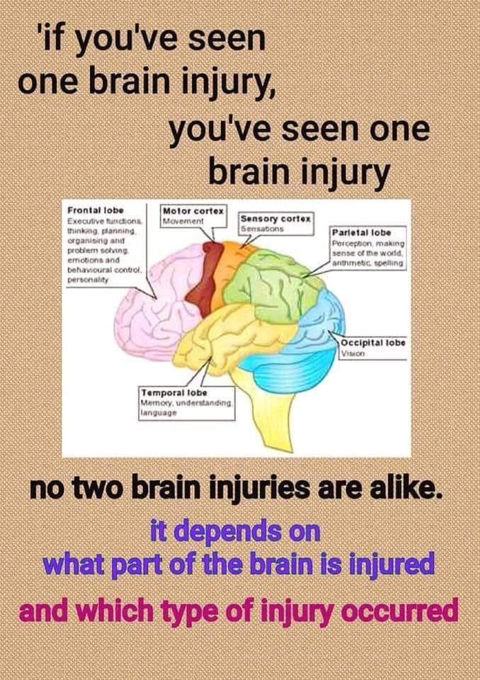 brain injury from www.facebook.com tbilifecoach